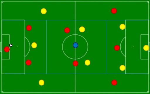 tareas para el trabajo de los 4 momentos del juego en el sistema 1