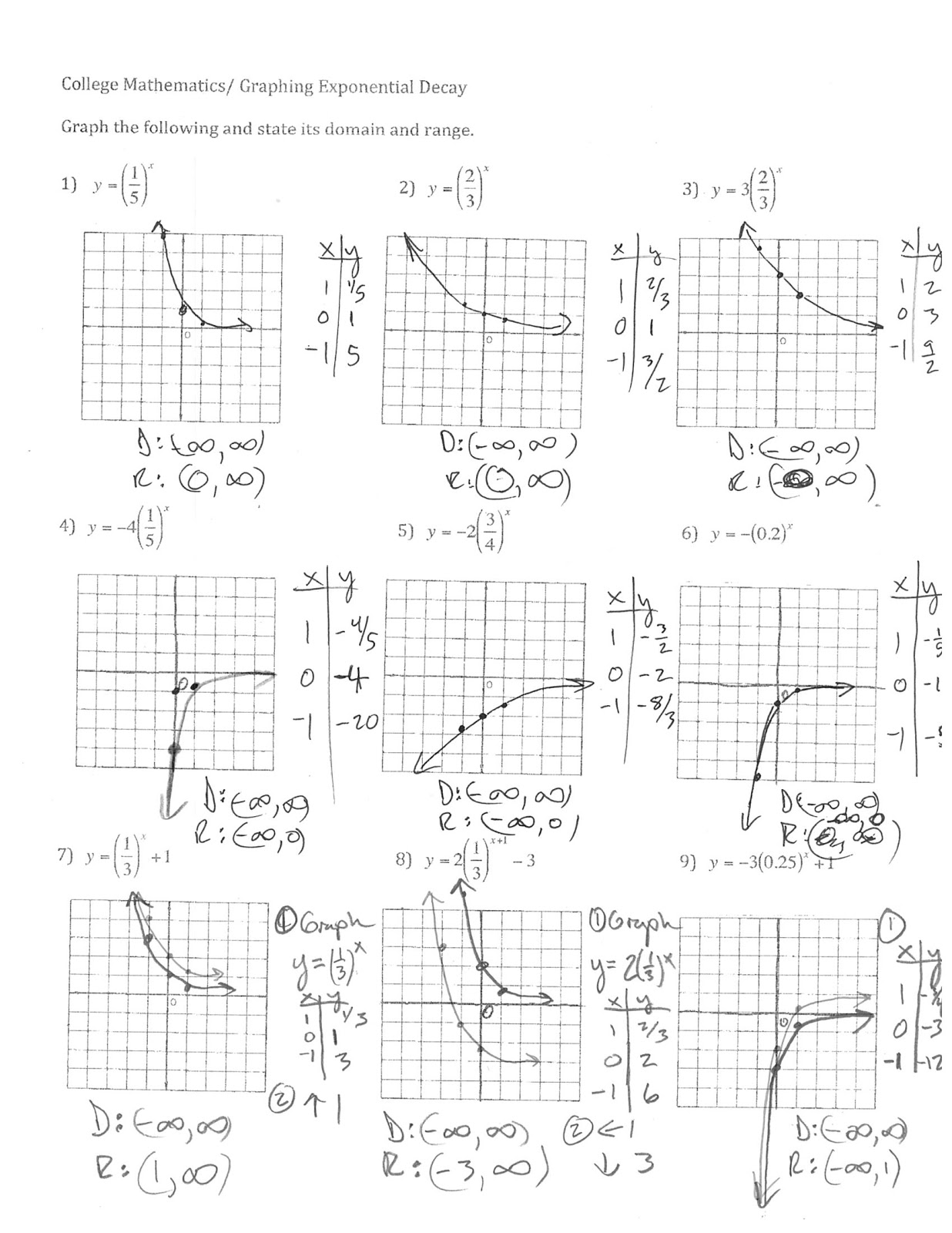 Mr Suominens Math Homepage College Mathematics 21813 – Exponential Growth Decay Worksheet