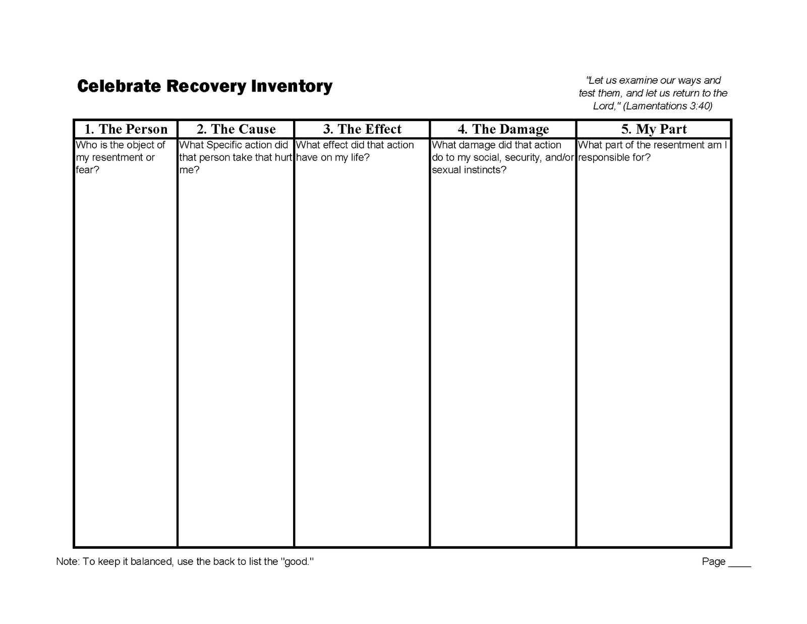 10Th+Step+Inventory+Worksheet Here is a copy of the inventory ...