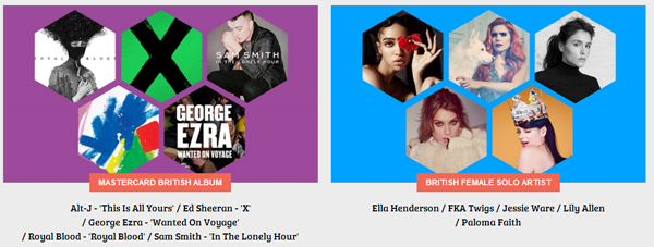 Nominados-Brit-Awards-2015