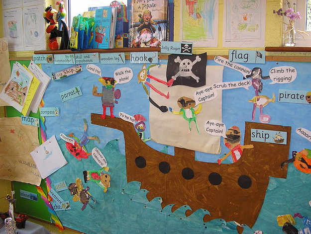 Classroom Display Ideas Ks1 ~ Pirates nautical themed classrooms clutter free classroom