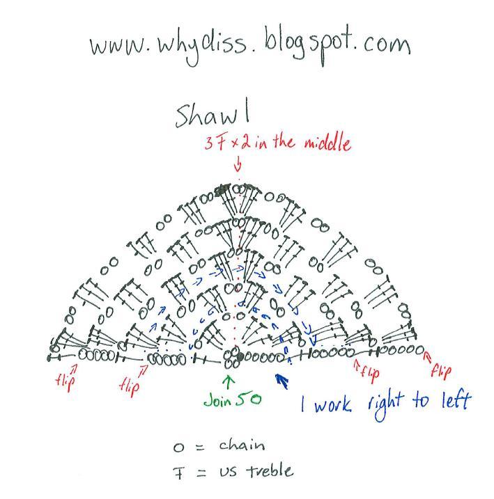 Beginner Triangle Shawl Knitting Pattern - Free Knitting Patterns
