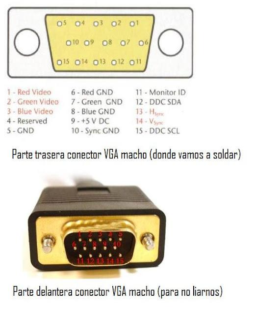 Adaptador DVI a VGA Casero