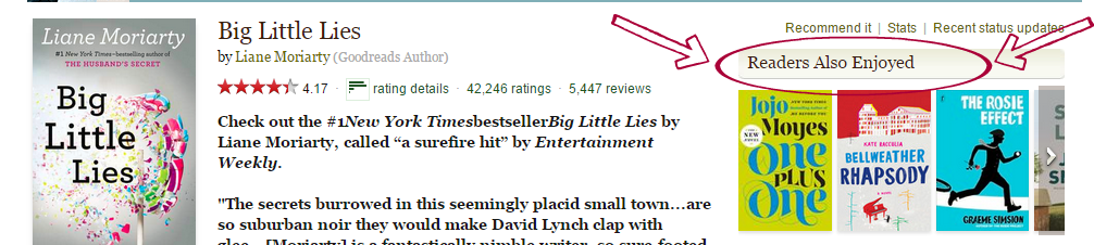 Readers Also Enjoyed Feature on Goodreads