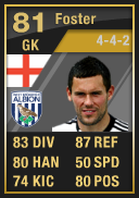 Ben Foster (IF1) 81 - FIFA 12 Ultimate Team Card