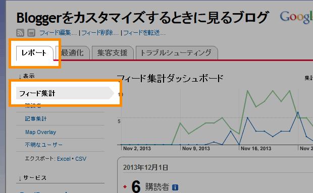 「レポート」タブ→「フィード集計」をクリック