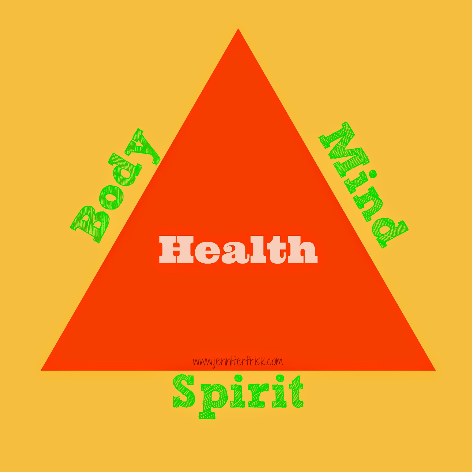 body mind spirit health