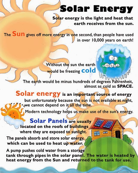 Solar energy for kids the image kid has it for Solar energy projects for kids