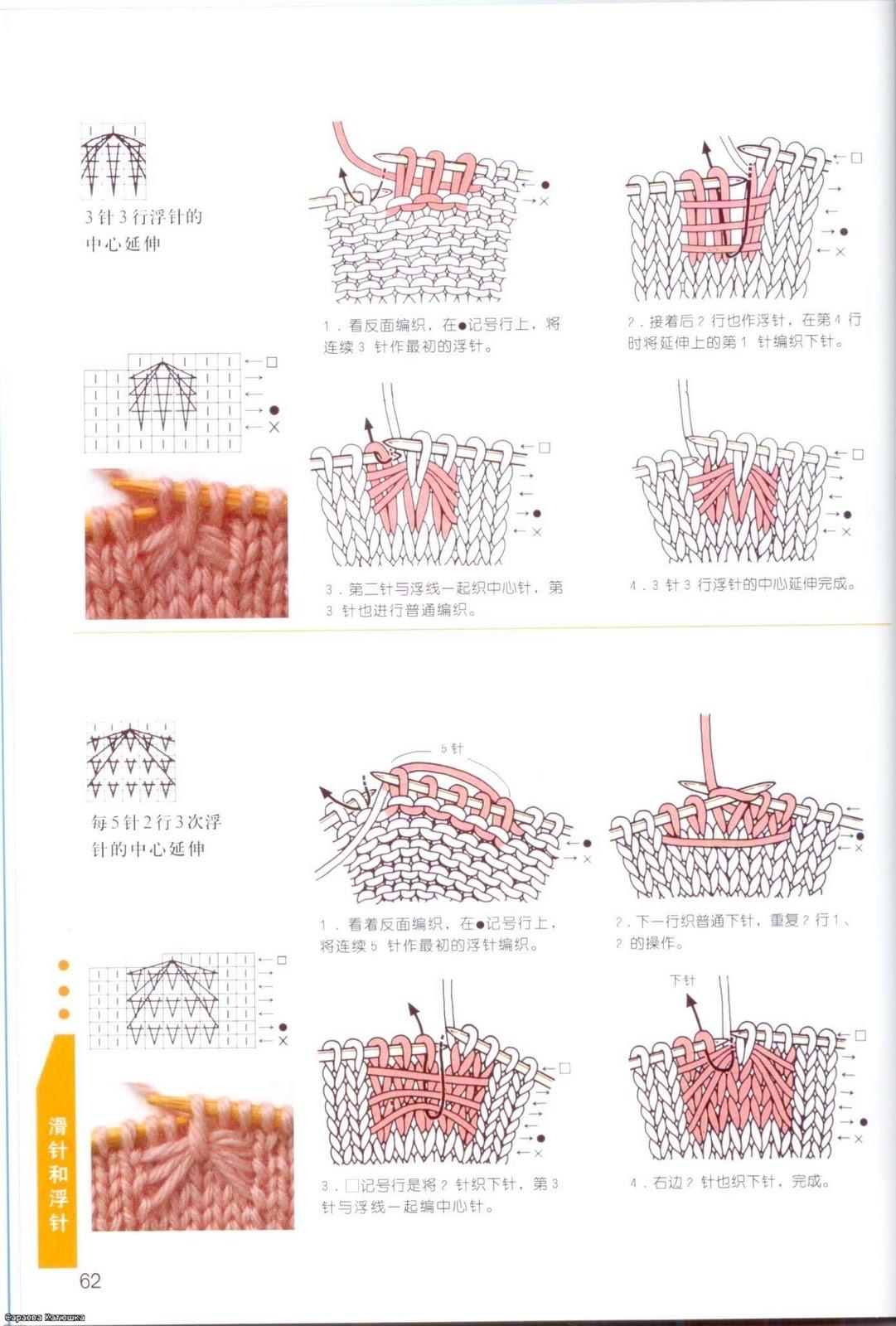 Как разобраться в схемах вязания