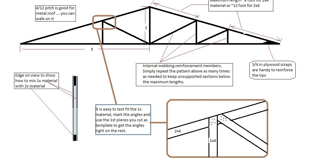 Build a house in 10 notes truss design mixing scrap 1x4 for How to order roof trusses