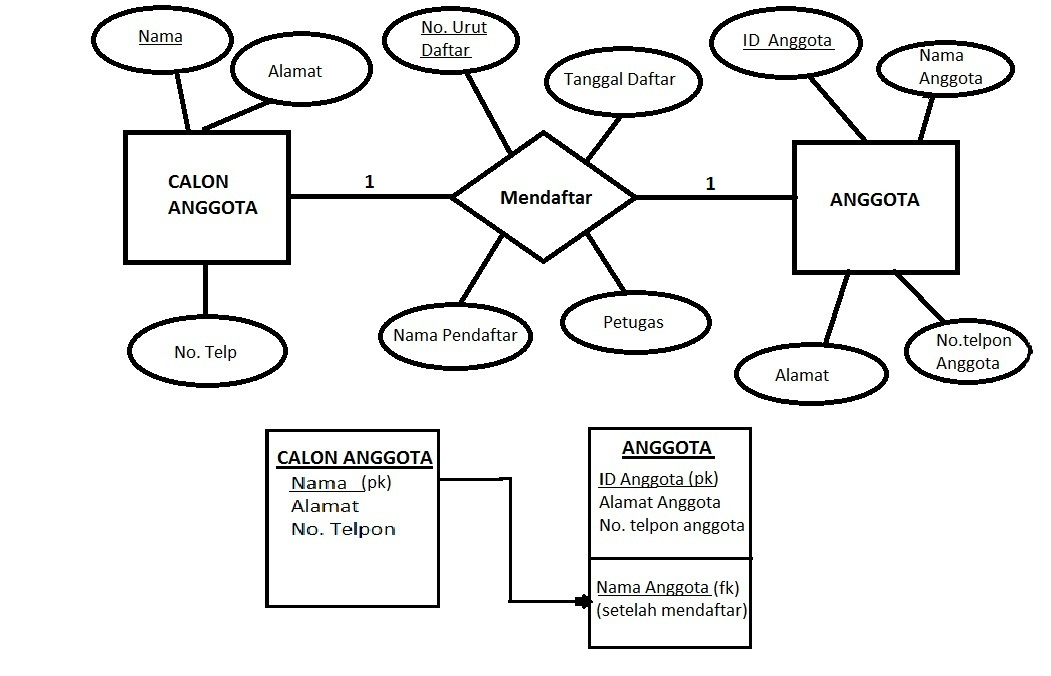 Football soccer data model likewise Installing Mcafee Device Control together with Post relationship Diagram 798 furthermore On Premises Overview also Index. on sql data diagram
