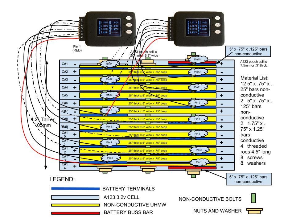 Ebikerider  Updated A123 Pack Build Diagram
