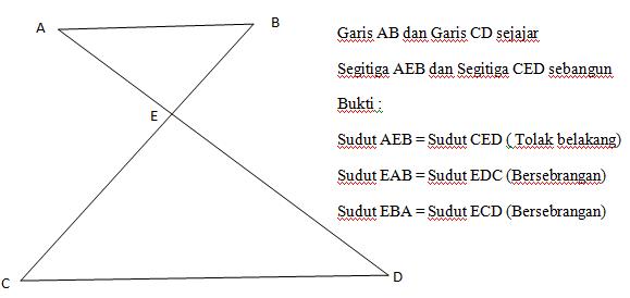 kesebangunan pada segitiga