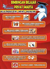 Bimbel bagus di Malang