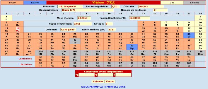 Crea y aprende con laura completa tabla peridica interactiva con completa tabla peridica interactiva con vdeos urtaz Image collections