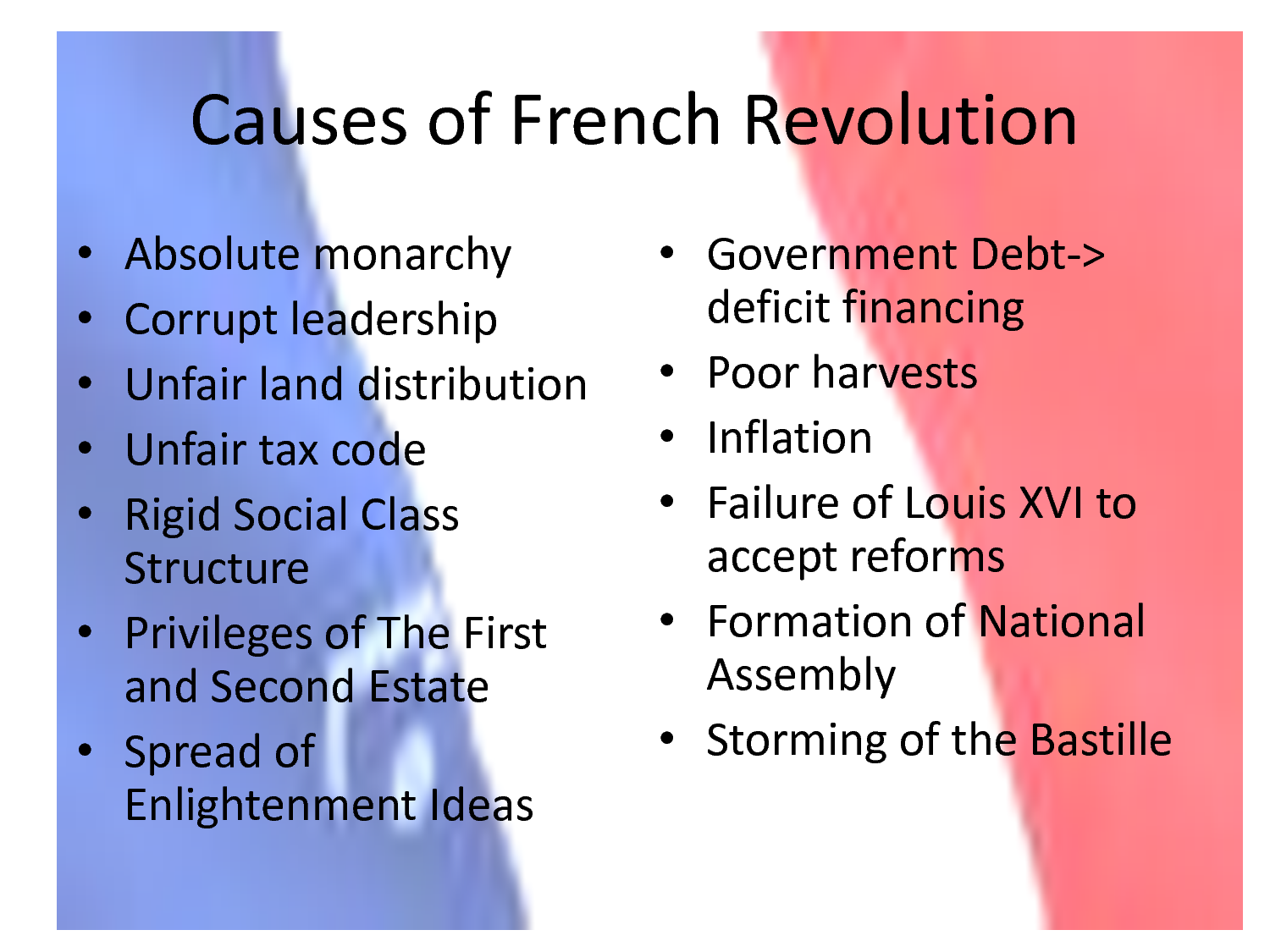 an analysis of the primary causes of social and political upheaval in the french revolution The causes of the french revolution france was in a state of unrest, and needed change the first and second estates were the controlling class and change sat gre  when interpreting the primary cause of a revolution we instantly jump to the conclusion that of course, the rebels are to blame  there were many causes that the french revolution had occurred political, social.