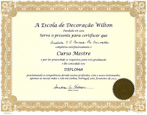 Wilton Master Course