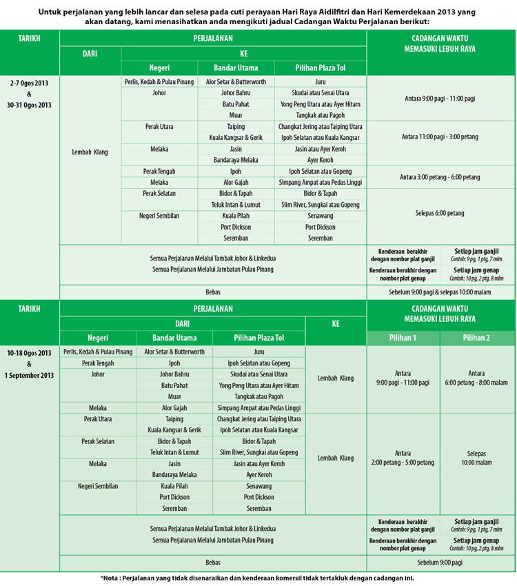 Jadual Waktu Perjalanan PLUS Sempena Cuti Hari Raya Aidilfitri 2013