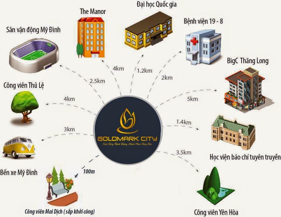 Goldmark City- Bảng hàng 200 căn mới tầng đẹp 9-16-18-22-Tặng Siêu xe Mercedes..
