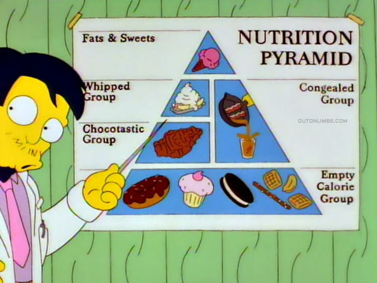 Homer Simpson Chocotastic group food pyramid Dr Nick Riviera