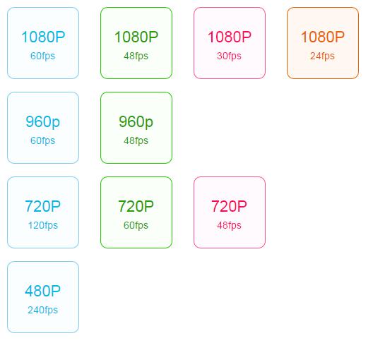 La cámara de acción Xiaomi YI, cuenta con los siguientes modos de vídeo: 1080P a 60fps, 1080P a 48fps, 1080P a 30fps, 1080P a 24fps, 960P a 60fps, 960P a 48fps, 720P a 120fps (Slowmotion), 720P a 60fps, 720P a 48fps y 480P a 240fps (Slowmotion)