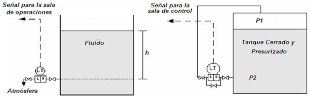 REDUCCIN DE LODOS Y LIEMPIEZA DE TANQUES DE