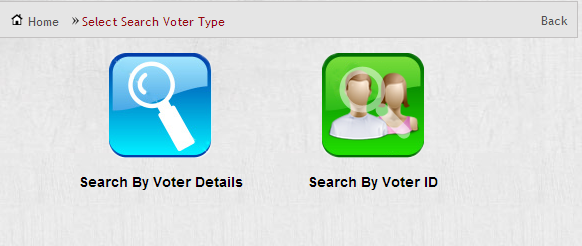 Check your name in Haryana Voter List 2014