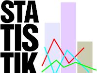 Statistik Sosial