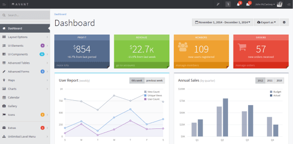 Clean and Responsive Bootstrap 3.2 Admin