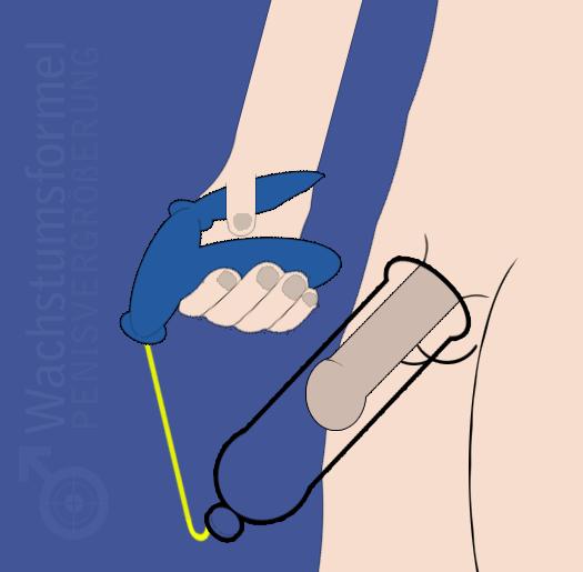 freiburg sex anwendung penispumpe