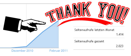 Thank You for 2000 Visits since Christmas.