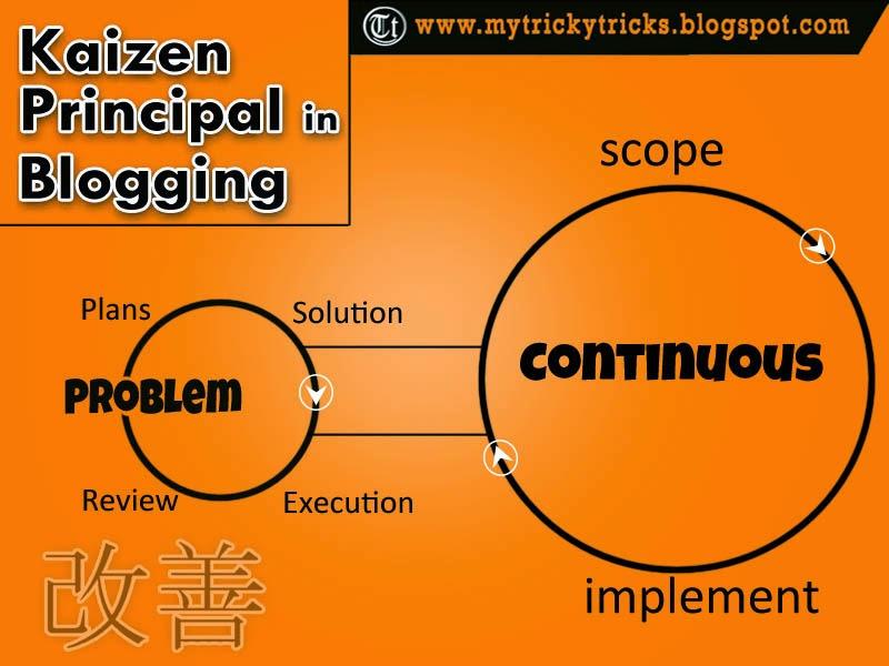 Kaizen, kaizen in blogging, continuous improvement , Kaizen