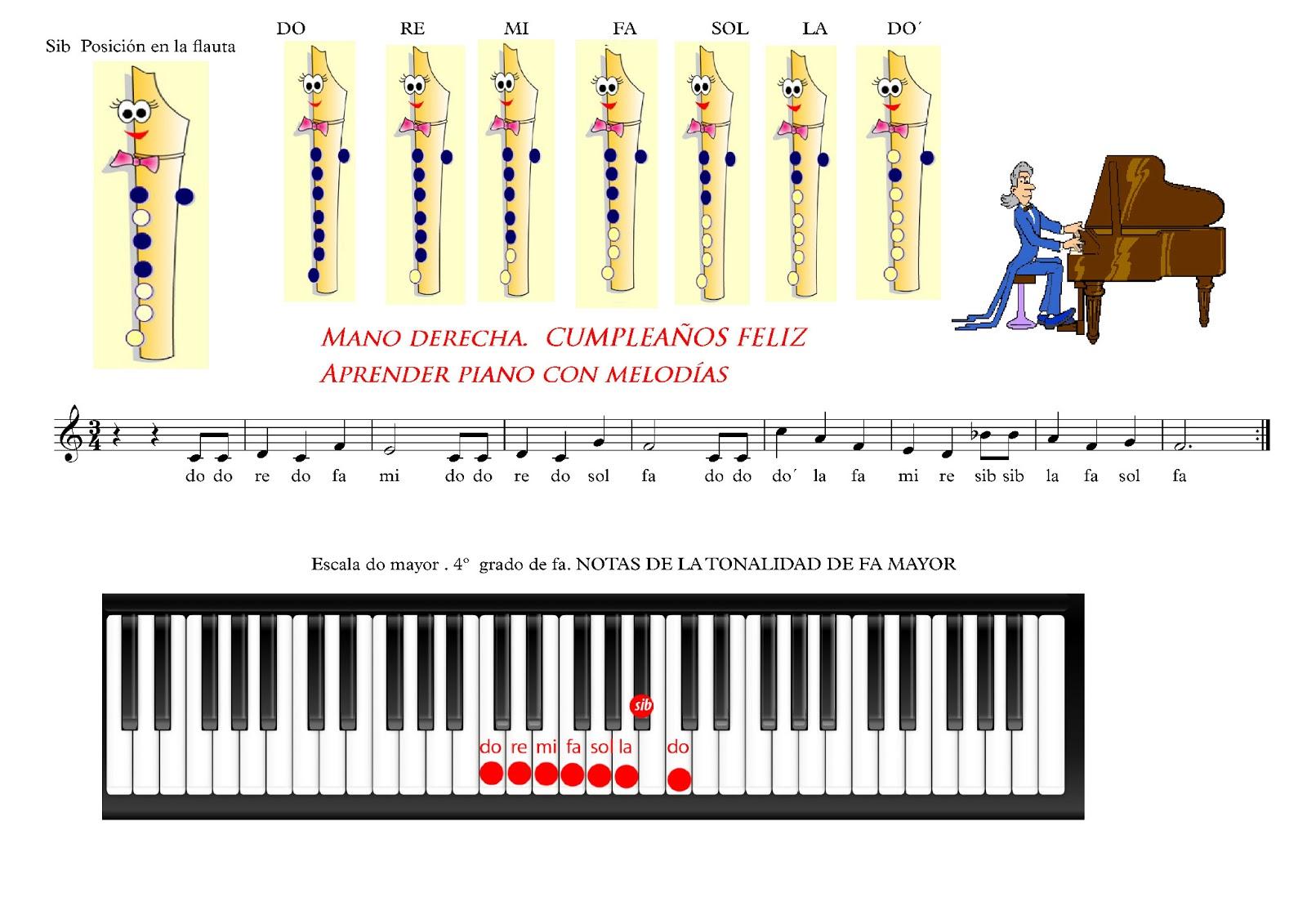 Todo sobre flauta - Cumpleanos feliz piano ...