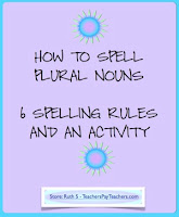 http://1.bp.blogspot.com/-jWdlE1S0xlA/T7qRinlU6_I/AAAAAAAAAf4/ngNk1NqKYIM/s200/How+To+Spell+Plural+Nouns.jpg