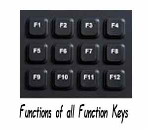 functions-of-all-function-keys-in-computer-keyboard
