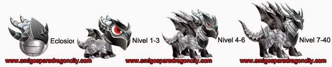 imagen del crecimiento del dragon metal doble