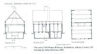 Architecture Vernacular1
