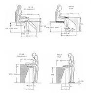 Imagenes de dragones antropometria y ergonomia for Antropometria y ergonomia