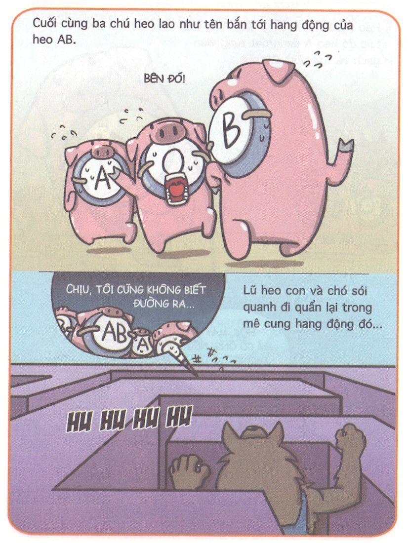 Ba chú Heo con trong 4 nhóm máu