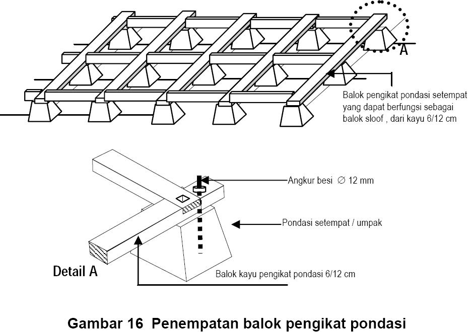 Image Result For Konstruksi Kayu Pdf