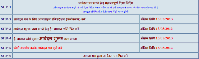 Freebies Worldz: UPTET 2013: Apply Online for Uttar Pradesh ...