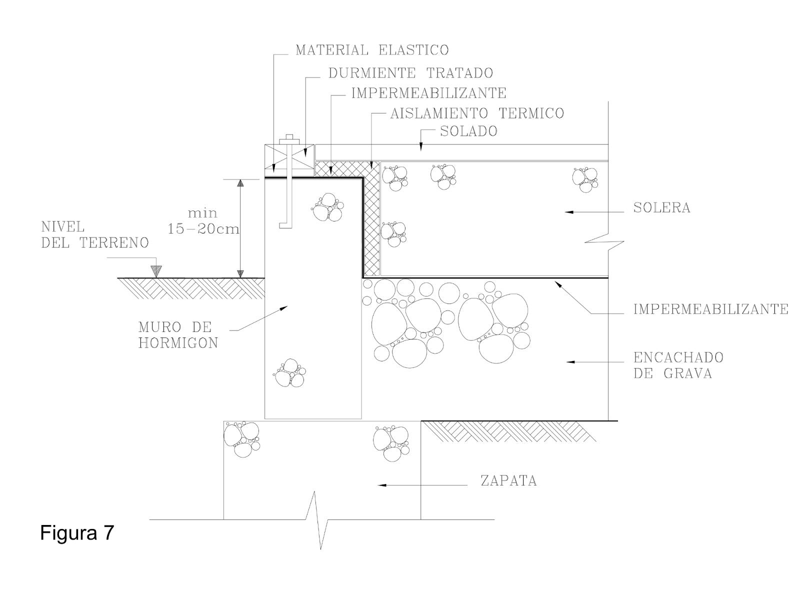 Detalle de cimentación (PLATFORM FRAME) | LIGEROS 2015