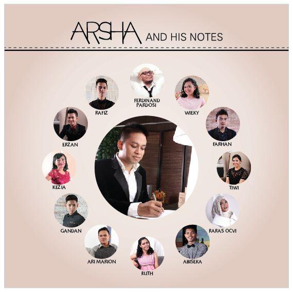 Chord Lagu Ipang Bip Bintang Hidupku: Jadilah Pamungkasku (Feat