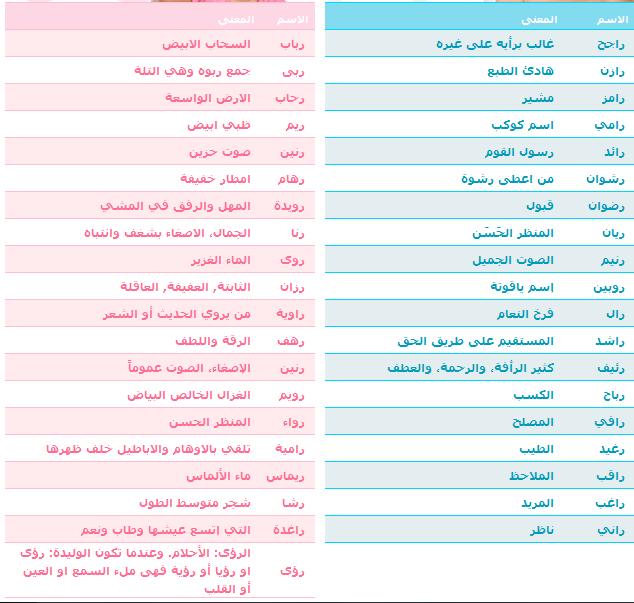 Download image Asmaa Banat Wa Awlad My Paris Club PC Android iPhone
