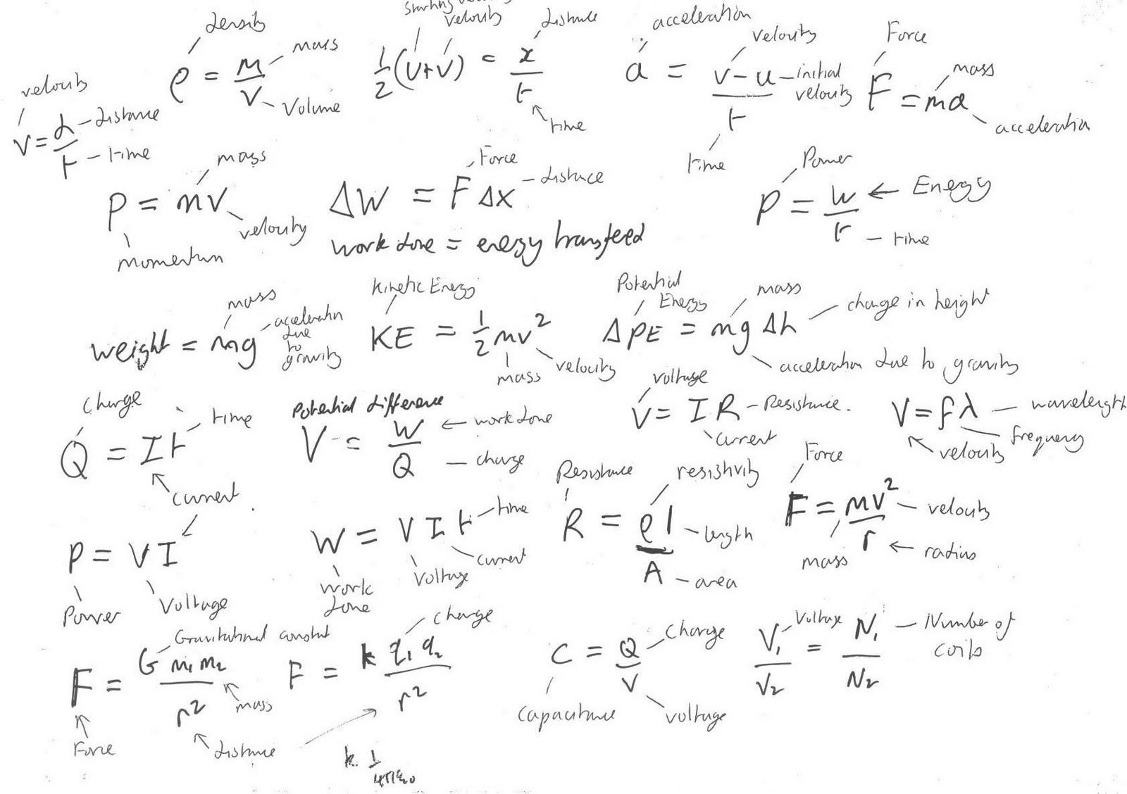 Physics Equation Wallpaper Quantum Physics Equation