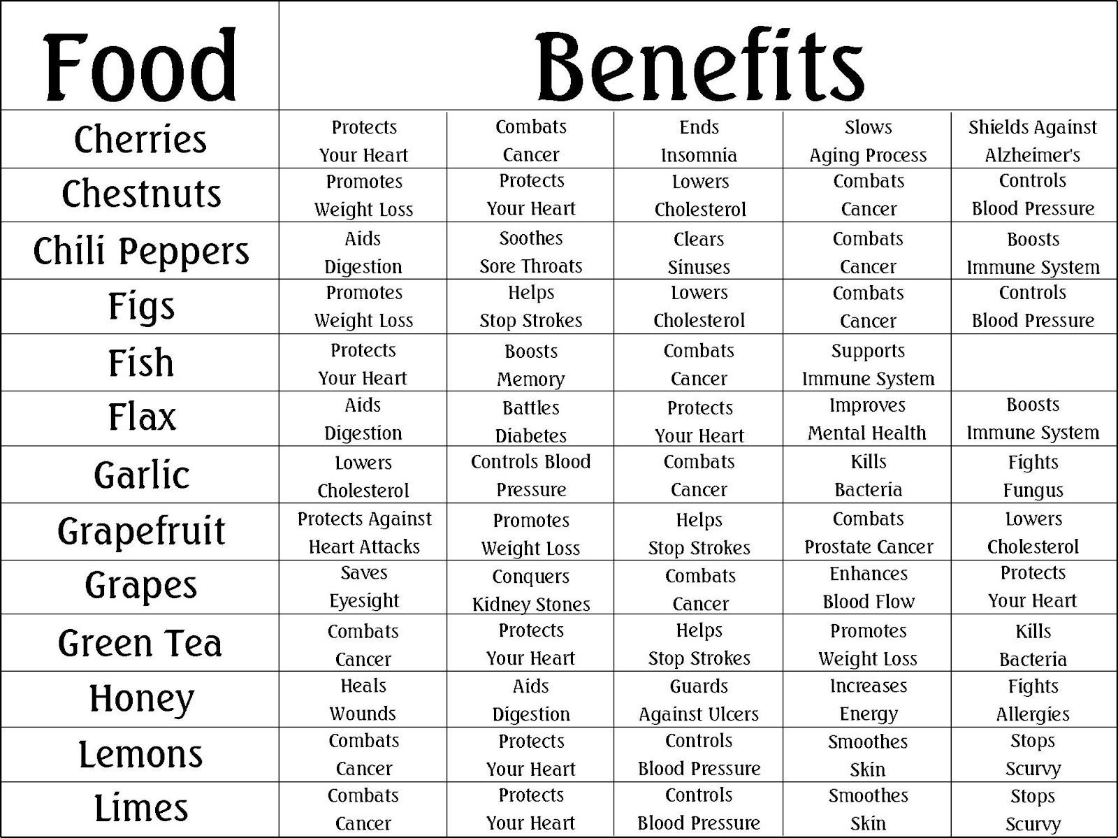Raw food diet for diabetics type 1 test