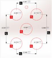 Medidas y control dimensional del resultado del escaneo del escáner 3D EVA para la digitalización de objetos medios