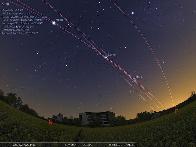 Kamu juga bisa melihat planet-planet yang sedang mengorbit di langit.
