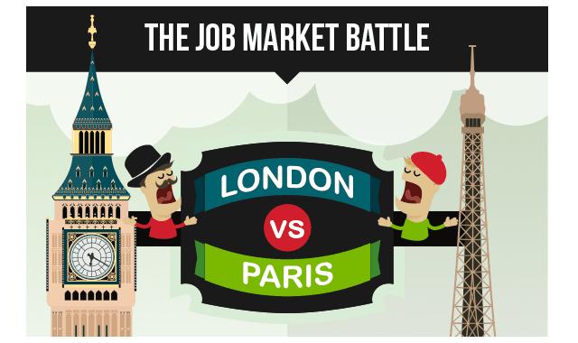 The Job Market Battle: London VS Paris