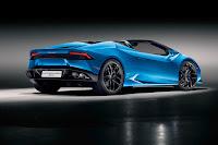 LamborghiniHuracanSpyder-09